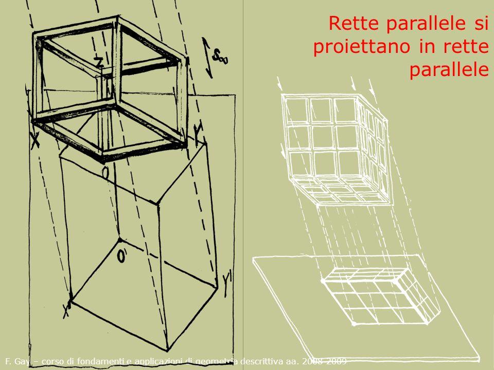 F. Gay – corso di fondamenti e applicazioni di geometria descrittiva aa. 2008-2009 Rette parallele si proiettano in rette parallele
