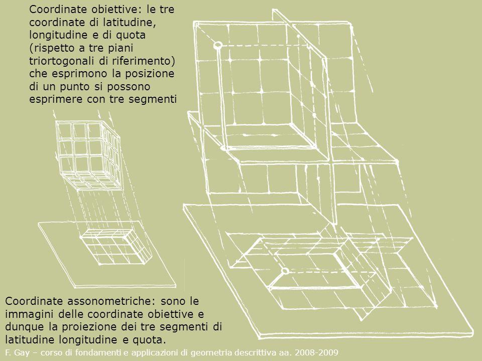 F. Gay – corso di fondamenti e applicazioni di geometria descrittiva aa. 2008-2009 Coordinate obiettive: le tre coordinate di latitudine, longitudine