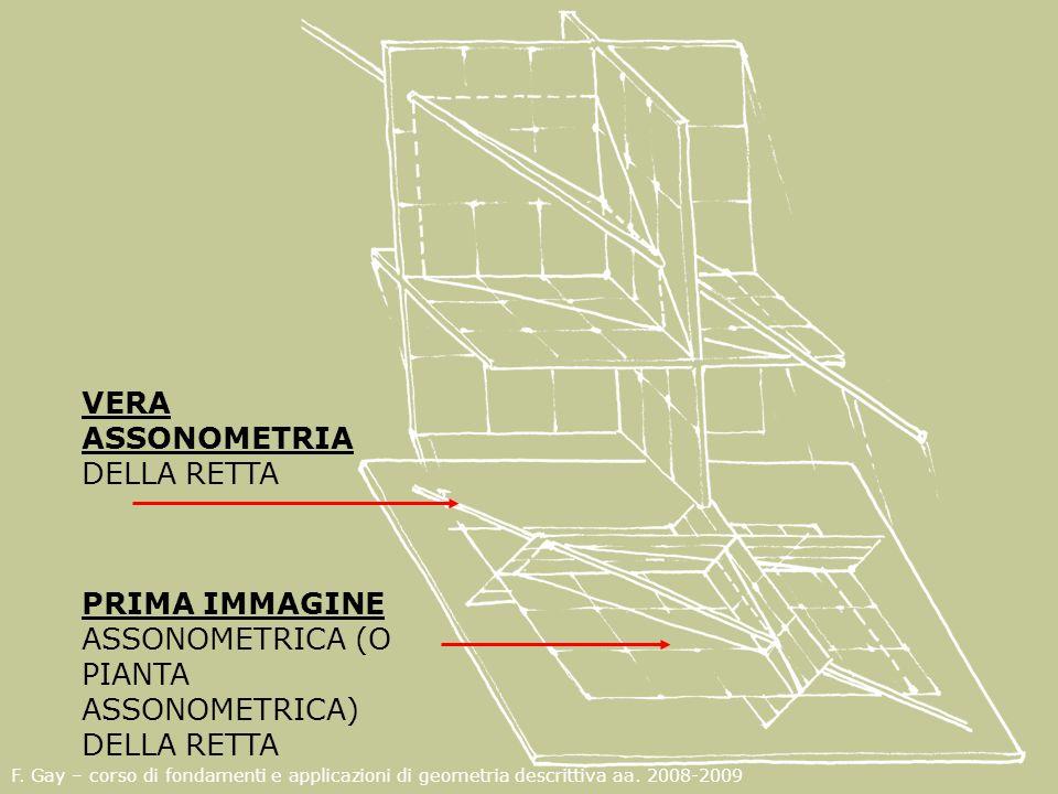 F. Gay – corso di fondamenti e applicazioni di geometria descrittiva aa. 2008-2009 VERA ASSONOMETRIA DELLA RETTA PRIMA IMMAGINE ASSONOMETRICA (O PIANT