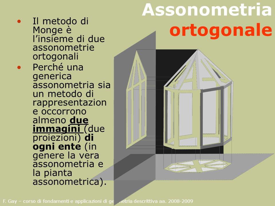 F. Gay – corso di fondamenti e applicazioni di geometria descrittiva aa. 2008-2009 Assonometria ortogonale Il metodo di Monge è linsieme di due assono