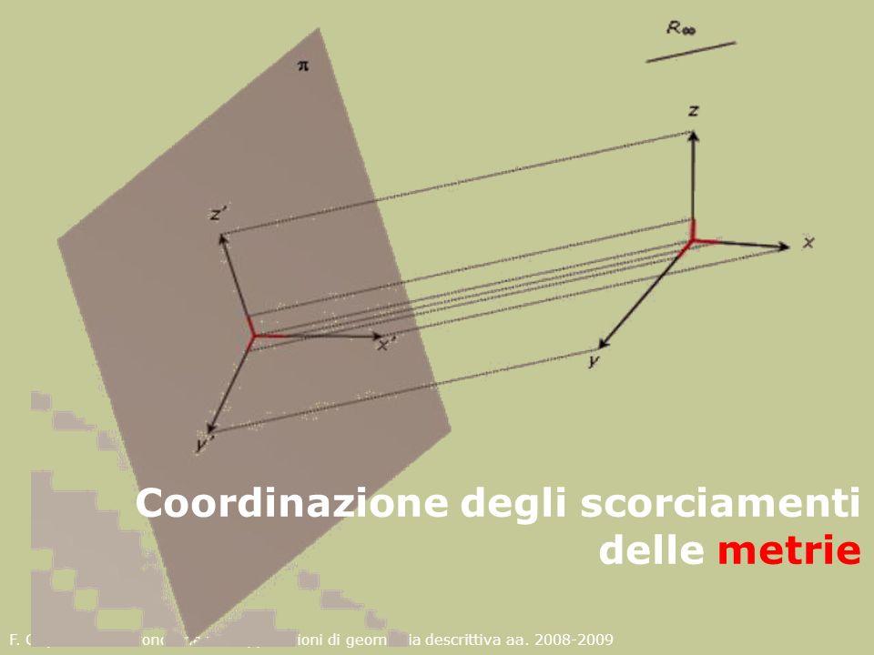 F. Gay – corso di fondamenti e applicazioni di geometria descrittiva aa. 2008-2009 Coordinazione degli scorciamenti delle metrie
