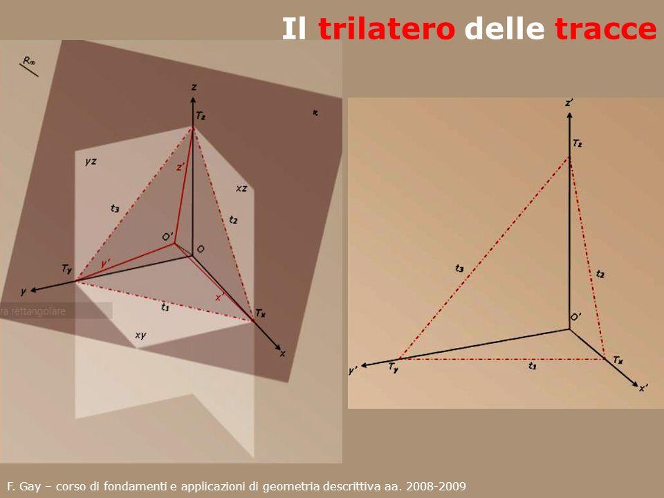 F. Gay – corso di fondamenti e applicazioni di geometria descrittiva aa. 2008-2009 Il trilatero delle tracce