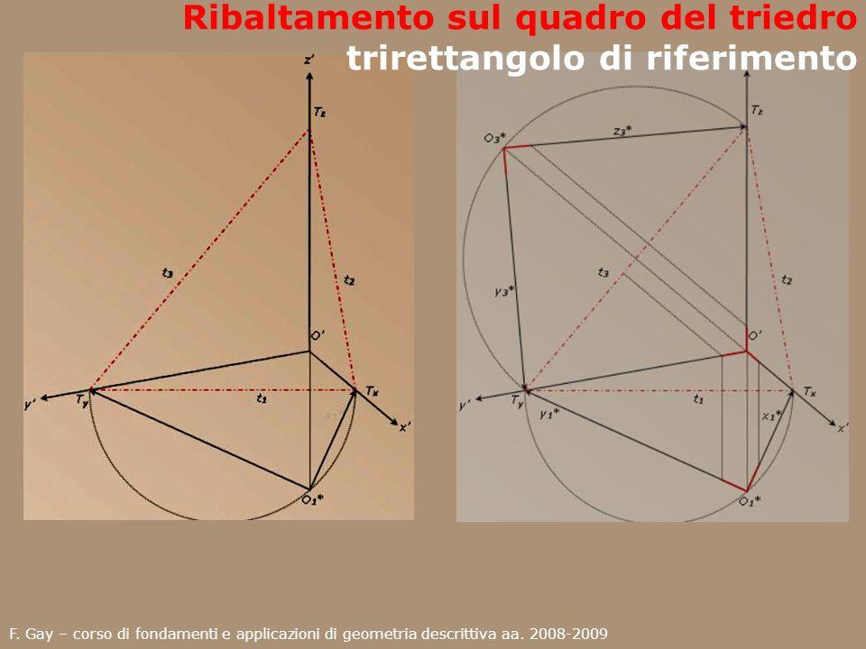 F. Gay – corso di fondamenti e applicazioni di geometria descrittiva aa. 2008-2009 Ribaltamento sul quadro del triedro trirettangolo di riferimento