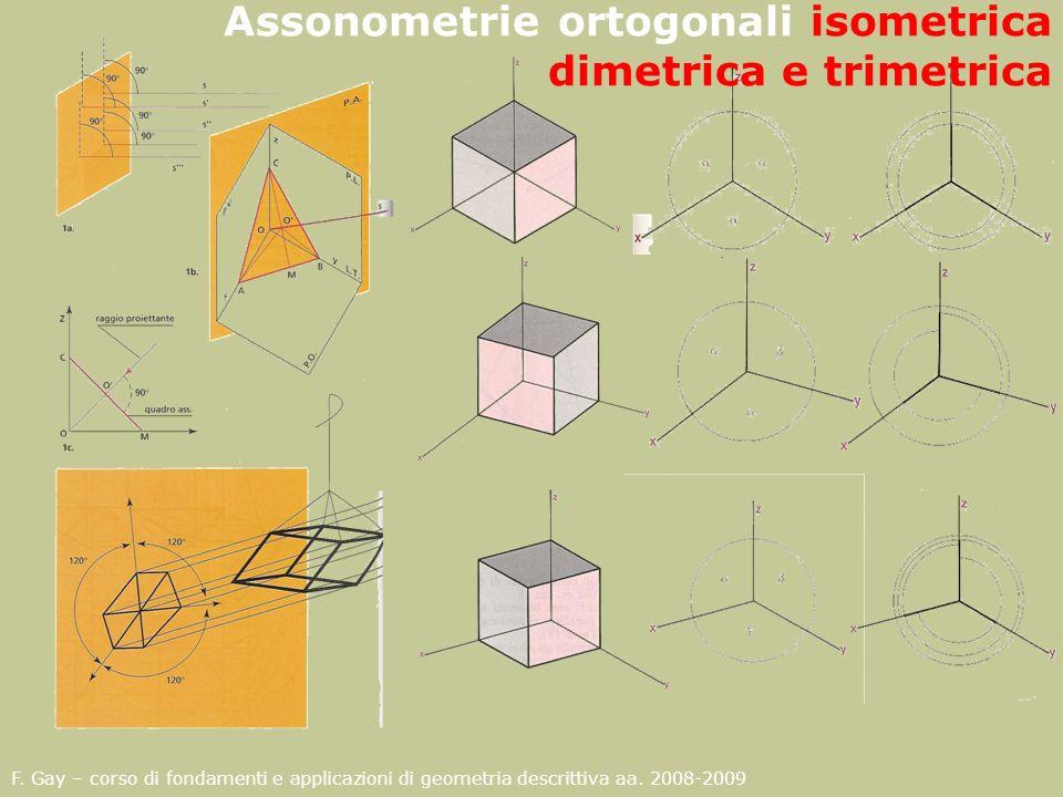 F. Gay – corso di fondamenti e applicazioni di geometria descrittiva aa. 2008-2009 Assonometrie ortogonali isometrica dimetrica e trimetrica
