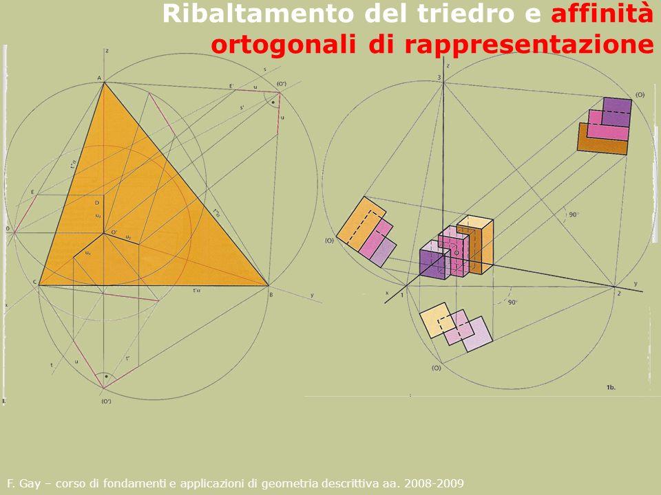 F. Gay – corso di fondamenti e applicazioni di geometria descrittiva aa. 2008-2009 Ribaltamento del triedro e affinità ortogonali di rappresentazione