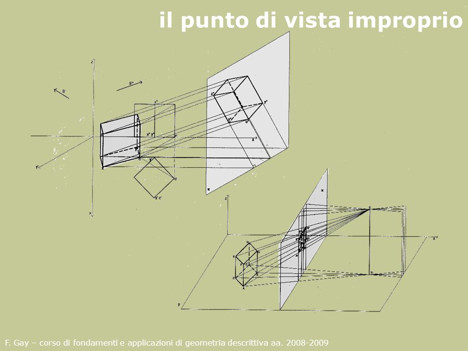 F. Gay – corso di fondamenti e applicazioni di geometria descrittiva aa. 2008-2009 il punto di vista improprio
