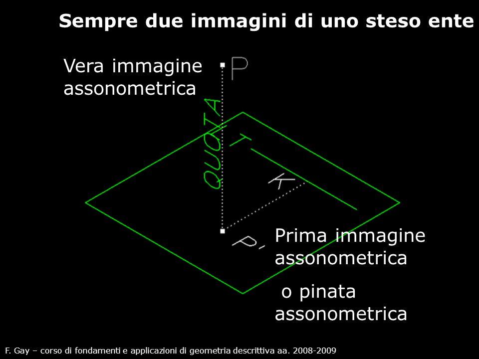 F. Gay – corso di fondamenti e applicazioni di geometria descrittiva aa. 2008-2009 Vera immagine assonometrica Prima immagine assonometrica o pinata a