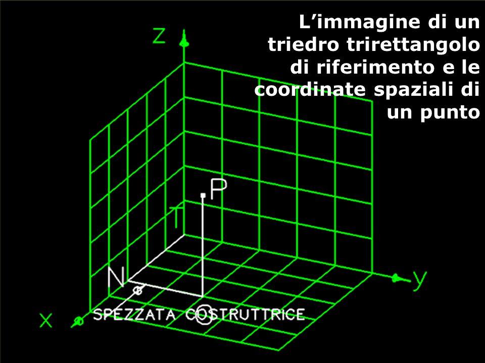 F. Gay – corso di fondamenti e applicazioni di geometria descrittiva aa. 2008-2009 Limmagine di un triedro trirettangolo di riferimento e le coordinat