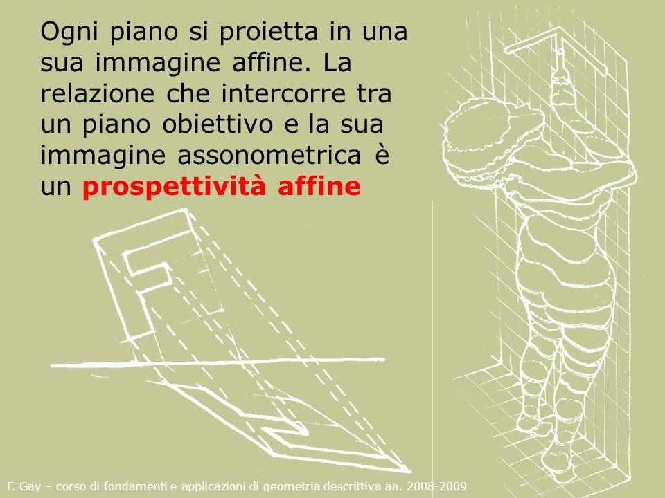 F. Gay – corso di fondamenti e applicazioni di geometria descrittiva aa. 2008-2009 Ogni piano si proietta in una sua immagine affine. La relazione che