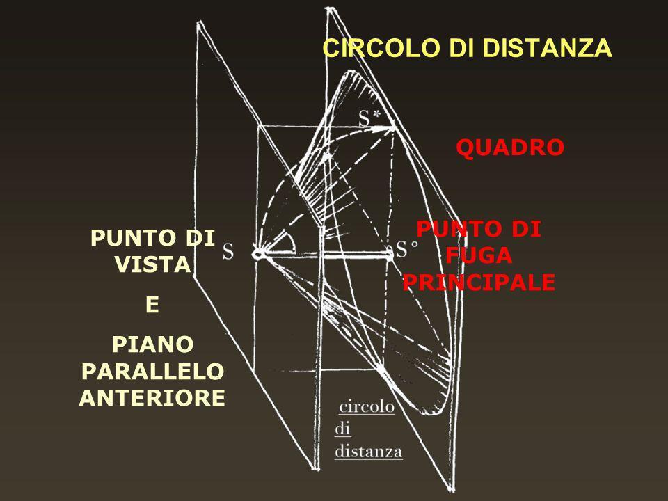 PUNTO DI VISTA E PIANO PARALLELO ANTERIORE QUADRO PUNTO DI FUGA PRINCIPALE CIRCOLO DI DISTANZA