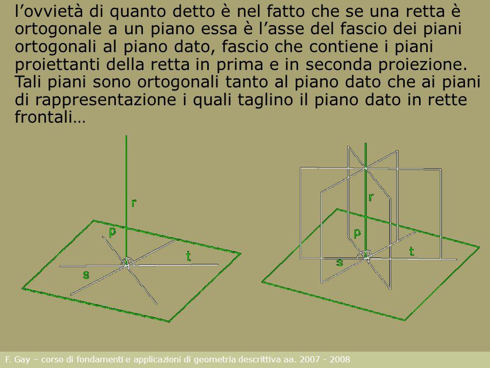 F. Gay – corso di fondamenti e applicazioni di geometria descrittiva aa. 2007 - 2008 lovvietà di quanto detto è nel fatto che se una retta è ortogonal