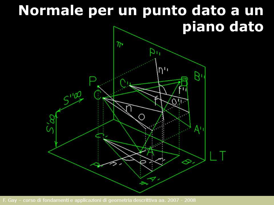 F. Gay – corso di fondamenti e applicazioni di geometria descrittiva aa. 2007 - 2008 Normale per un punto dato a un piano dato
