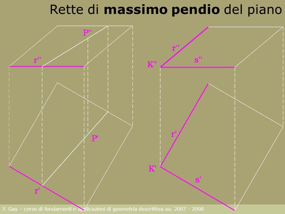 F. Gay – corso di fondamenti e applicazioni di geometria descrittiva aa. 2007 - 2008 Rette di massimo pendio del piano