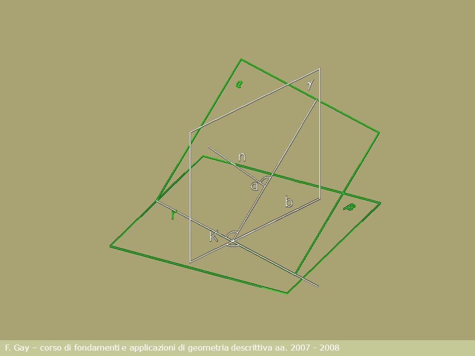 Retta di massimo pendio di un piano nel metodo di Monge Si dice di massimo pendio la classe delle curve di una superficie ortogonali alla classe delle sue curve orizzontali (o di pendio nullo).