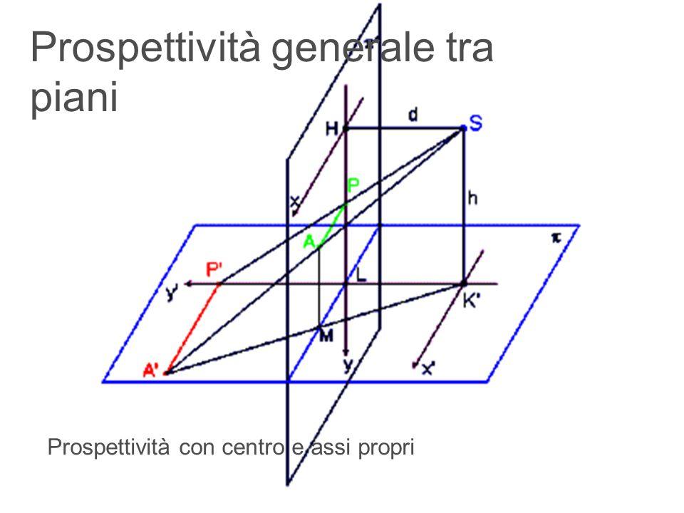 Prospettività generale tra piani Prospettività con centro e assi propri
