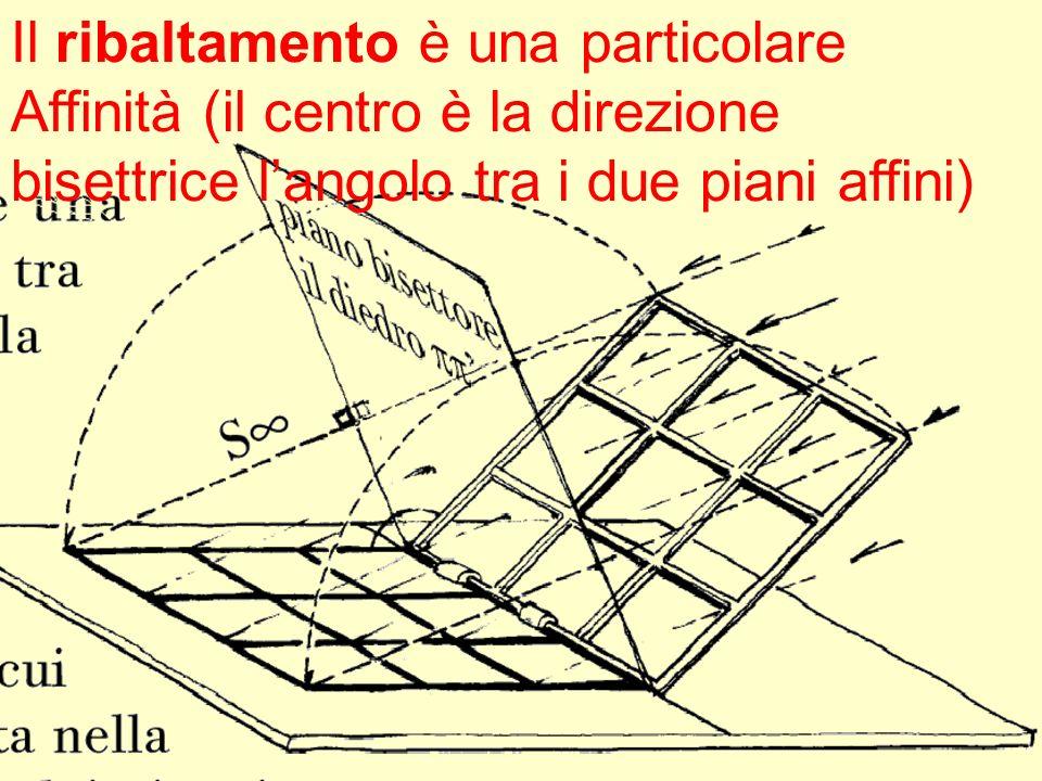 Il ribaltamento è una particolare Affinità (il centro è la direzione bisettrice langolo tra i due piani affini)