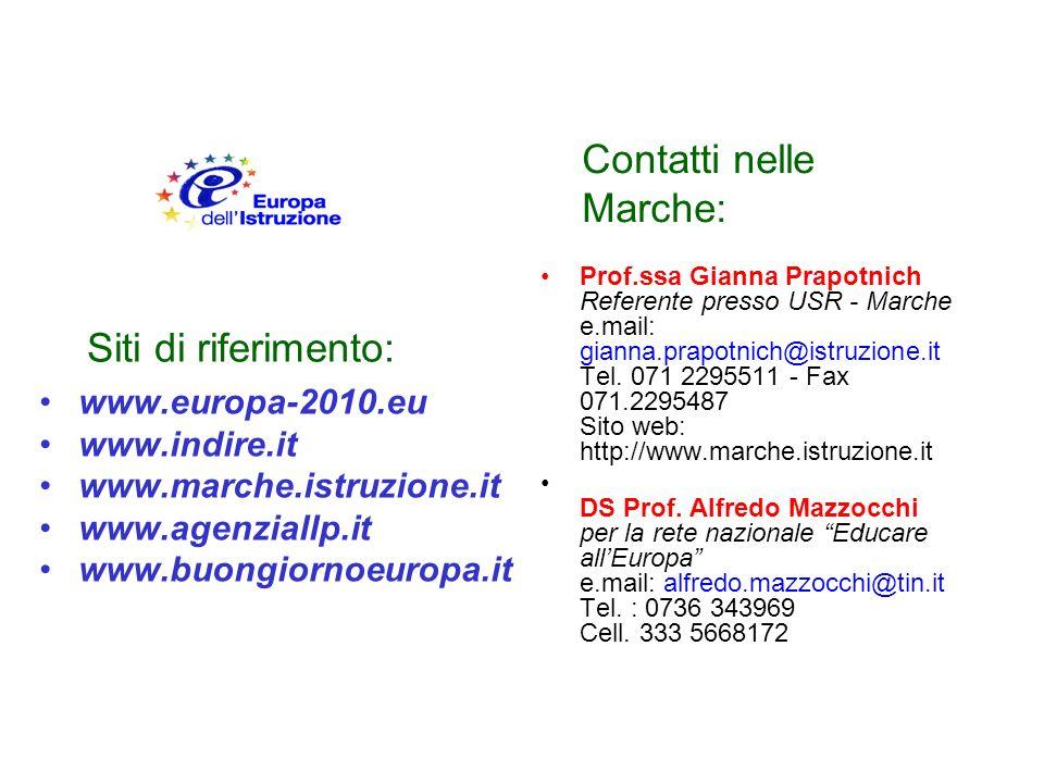 www.europa-2010.eu www.indire.it www.marche.istruzione.it www.agenziallp.it www.buongiornoeuropa.it Prof.ssa Gianna Prapotnich Referente presso USR -