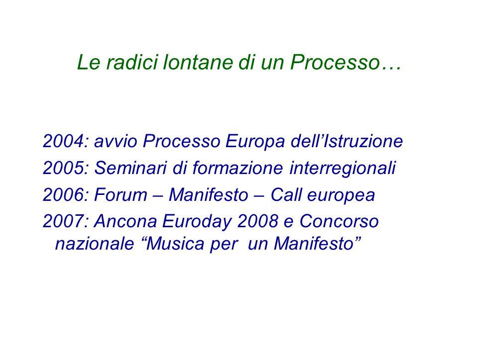 Le radici lontane di un Processo… 2004: avvio Processo Europa dellIstruzione 2005: Seminari di formazione interregionali 2006: Forum – Manifesto – Cal