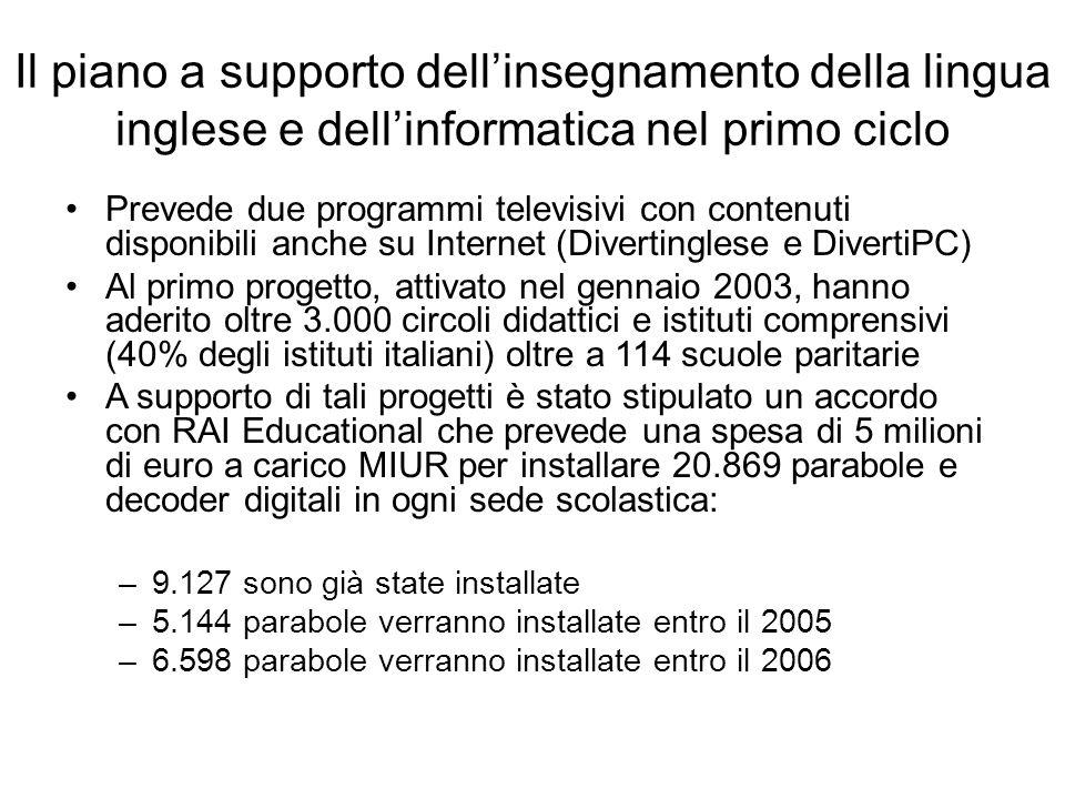 Il piano a supporto dellinsegnamento della lingua inglese e dellinformatica nel primo ciclo Prevede due programmi televisivi con contenuti disponibili anche su Internet (Divertinglese e DivertiPC) Al primo progetto, attivato nel gennaio 2003, hanno aderito oltre 3.000 circoli didattici e istituti comprensivi (40% degli istituti italiani) oltre a 114 scuole paritarie A supporto di tali progetti è stato stipulato un accordo con RAI Educational che prevede una spesa di 5 milioni di euro a carico MIUR per installare 20.869 parabole e decoder digitali in ogni sede scolastica: –9.127 sono già state installate –5.144 parabole verranno installate entro il 2005 –6.598 parabole verranno installate entro il 2006