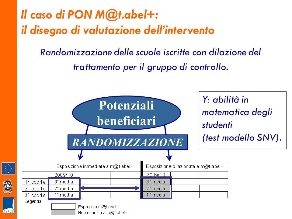 Il caso di PON M@t.abel+: il disegno di valutazione dellintervento Randomizzazione delle scuole iscritte con dilazione del trattamento per il gruppo di controllo.
