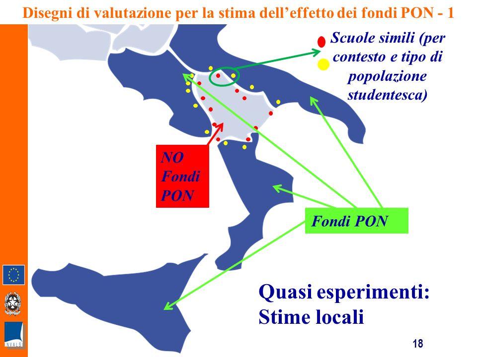18 Quasi esperimenti: Stime locali Disegni di valutazione per la stima delleffetto dei fondi PON - 1 Scuole simili (per contesto e tipo di popolazione studentesca) Fondi PON NO Fondi PON