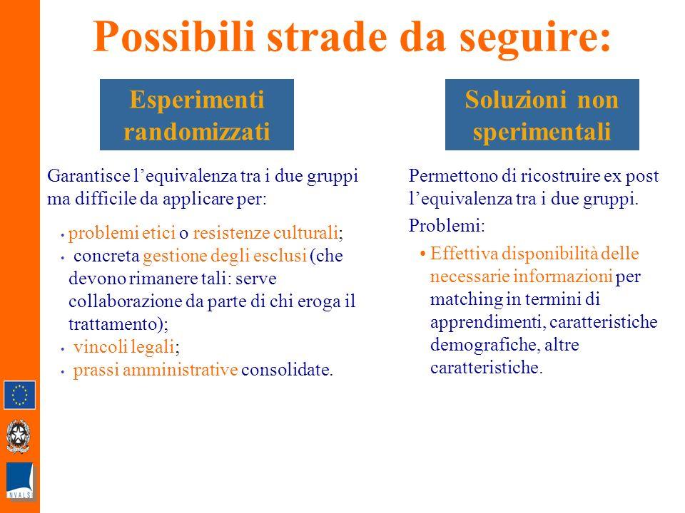 Valutazione PQM Valutazione effetto fondi PON Soluzioni non sperimentali
