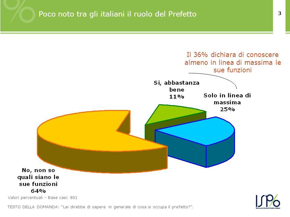3 Poco noto tra gli italiani il ruolo del Prefetto TESTO DELLA DOMANDA: Lei direbbe di sapere in generale di cosa si occupa il prefetto .