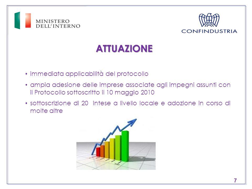 7 ATTUAZIONE immediata applicabilità del protocollo ampia adesione delle imprese associate agli impegni assunti con il Protocollo sottoscritto il 10 maggio 2010 sottoscrizione di 20 intese a livello locale e adozione in corso di molte altre