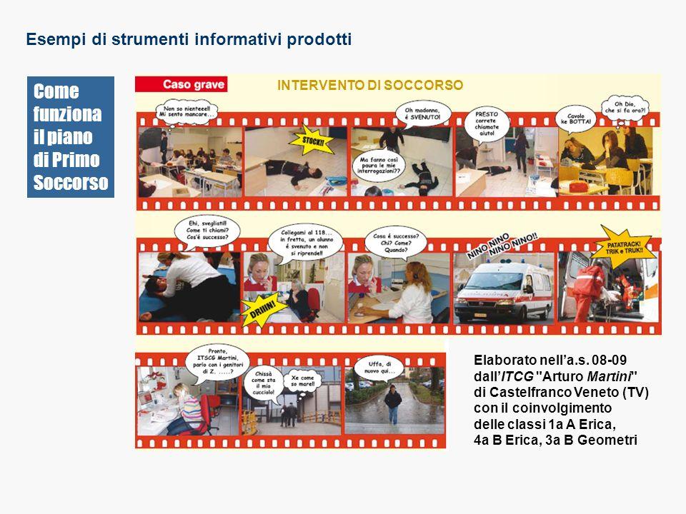 INTERVENTO DI SOCCORSO Come funziona il piano di Primo Soccorso Elaborato nella.s. 08-09 dallITCG