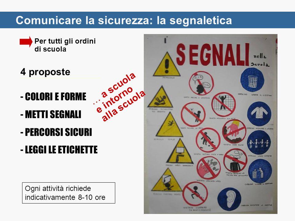 Per tutti gli ordini di scuola Comunicare la sicurezza: la segnaletica 4 proposte - COLORI E FORME - METTI SEGNALI - PERCORSI SICURI - LEGGI LE ETICHE
