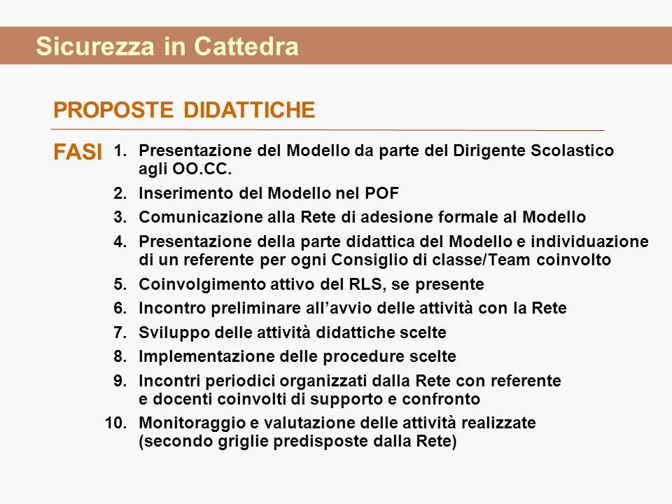 Presentazione del Modello da parte del Dirigente Scolastico agli OO.CC. Inserimento del Modello nel POF Comunicazione alla Rete di adesione formale al