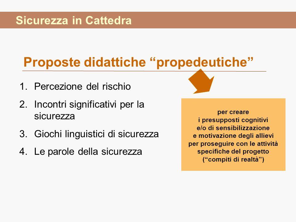 Proposte didattiche propedeutiche 1.Percezione del rischio 2.Incontri significativi per la sicurezza 3.Giochi linguistici di sicurezza 4.Le parole del