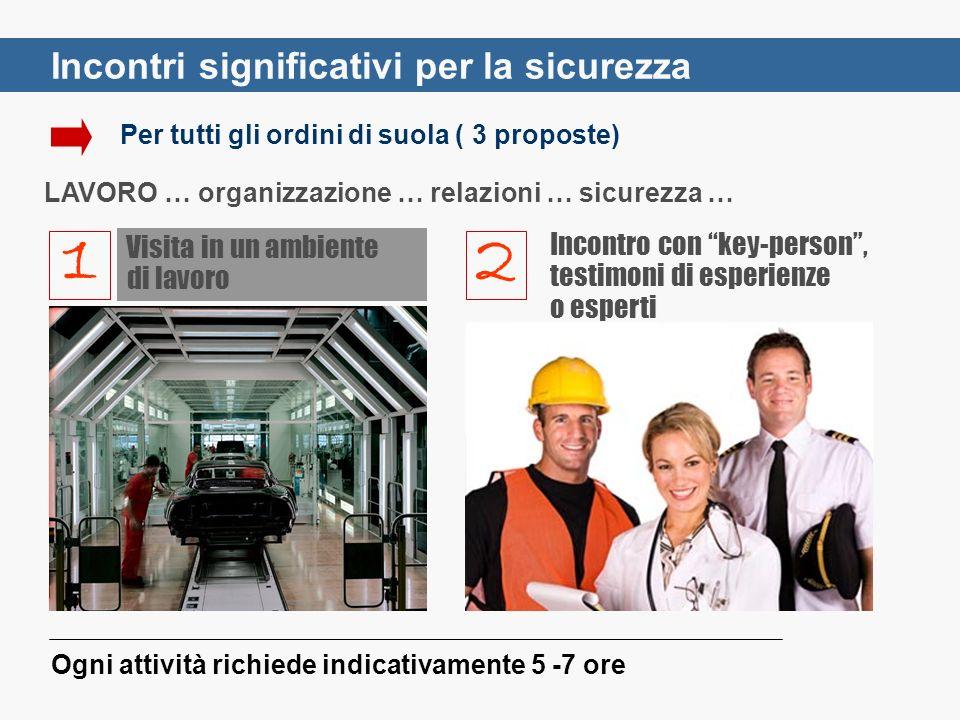 Analisi di documenti scritti o audiovideo 3 Incontri significativi per la sicurezza Storie e memorie I rischi lavorativi attraverso la letteratura e la storia USL Reggio Emilia, 2000