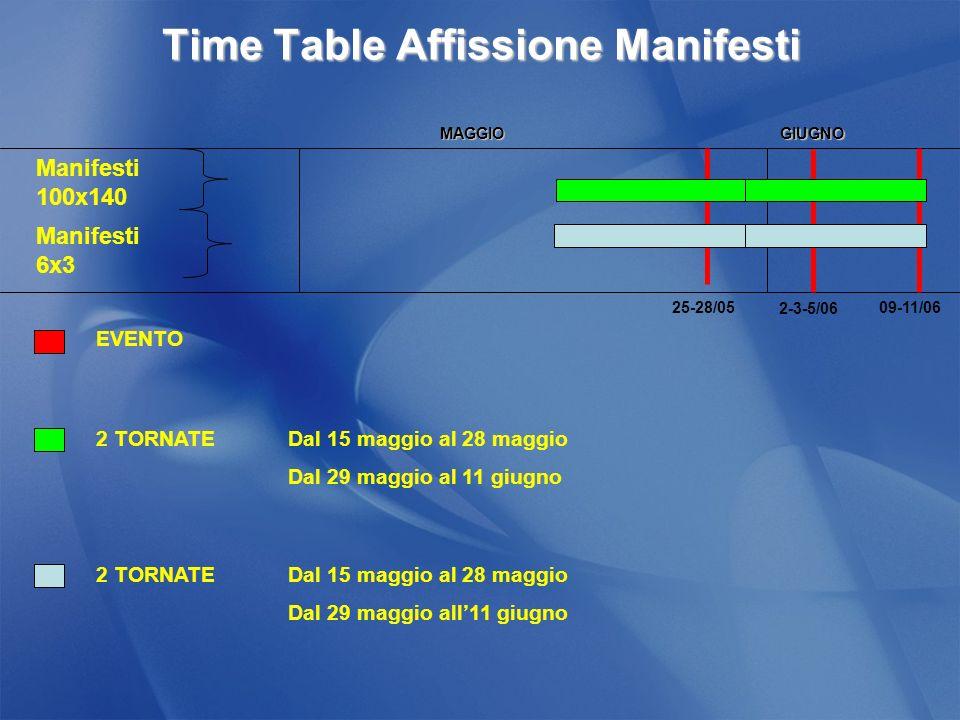 Time Table Affissione Manifesti MAGGIOGIUGNO 25-28/05 2-3-5/06 09-11/06 Manifesti 100x140 Manifesti 6x3 EVENTO 2 TORNATE Dal 15 maggio al 28 maggio Dal 29 maggio al 11 giugno 2 TORNATE Dal 15 maggio al 28 maggio Dal 29 maggio all11 giugno