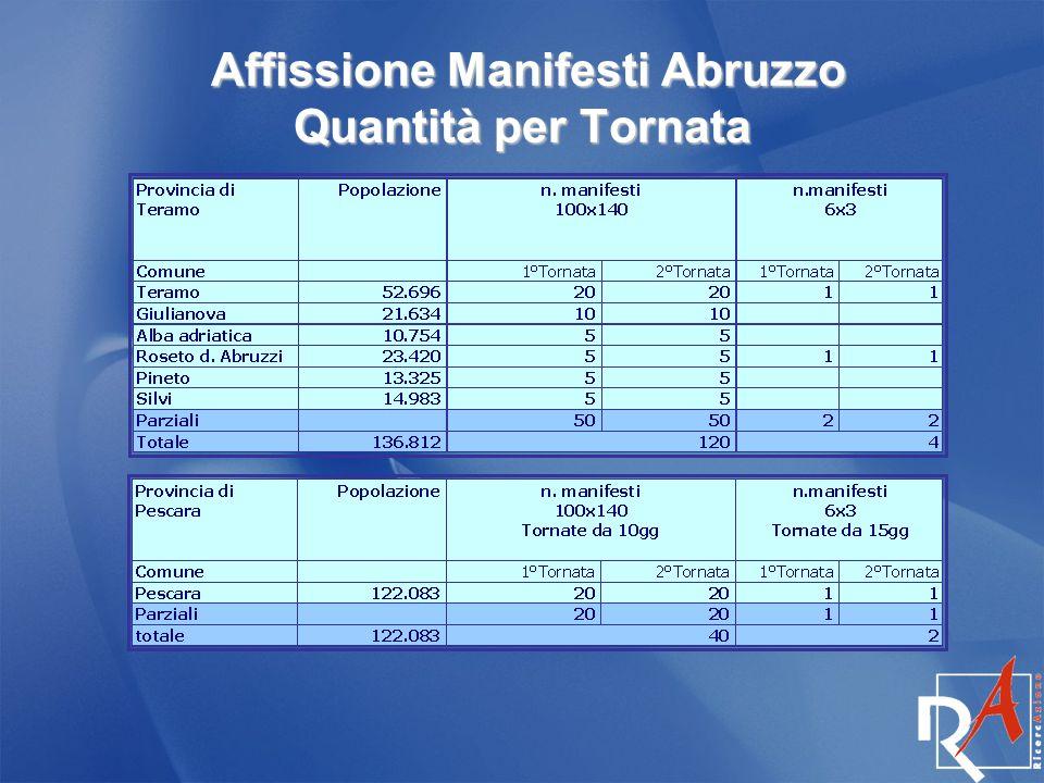Affissione Manifesti Abruzzo Quantità per Tornata Affissione Manifesti Abruzzo Quantità per Tornata