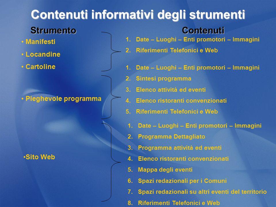 Contenuti informativi degli strumenti StrumentoContenuti Manifesti Locandine Cartoline 1.