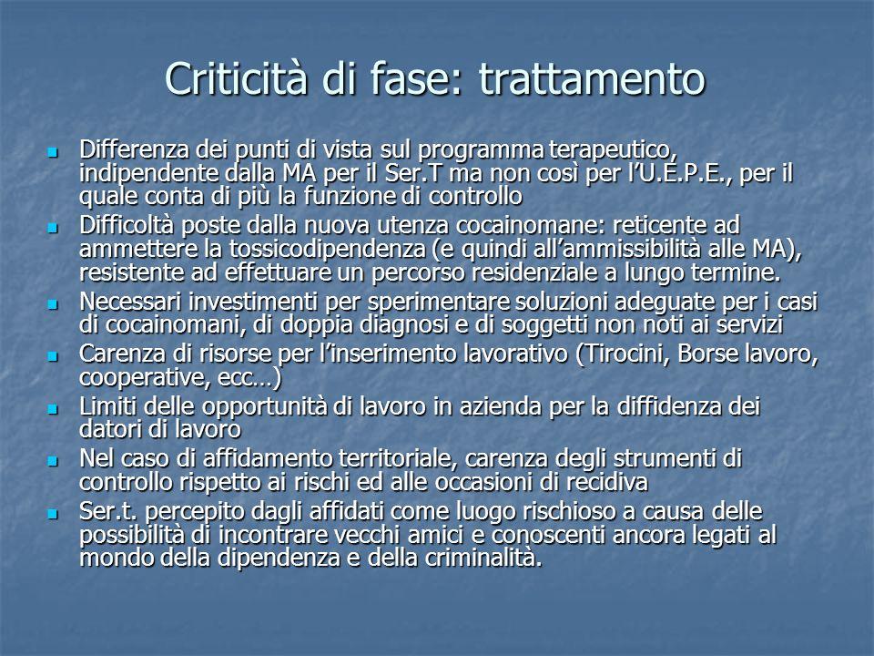 Differenza dei punti di vista sul programma terapeutico, indipendente dalla MA per il Ser.T ma non così per lU.E.P.E., per il quale conta di più la fu