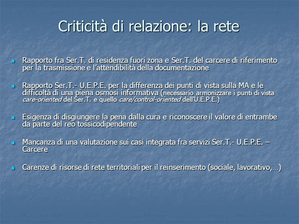 Criticità di relazione: la rete Rapporto fra Ser.T. di residenza fuori zona e Ser.T. del carcere di riferimento per la trasmissione e lattendibilità d