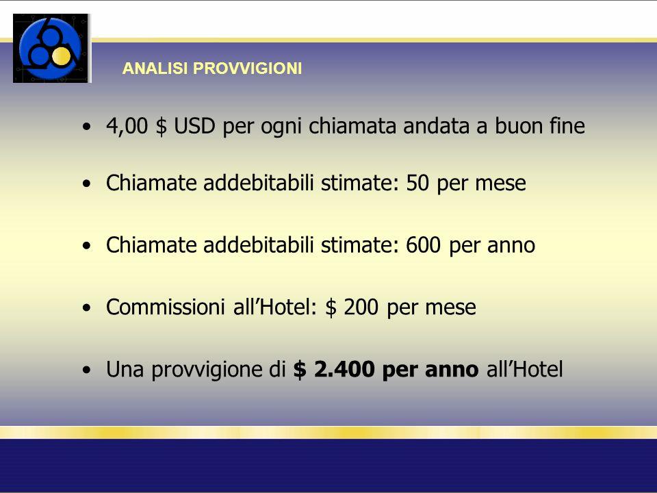 ANALISI PROVVIGIONI 4,00 $ USD per ogni chiamata andata a buon fine Chiamate addebitabili stimate: 50 per mese Chiamate addebitabili stimate: 600 per