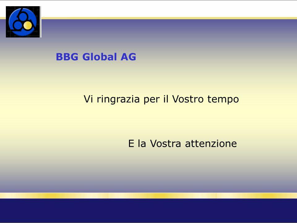 BBG Global AG Vi ringrazia per il Vostro tempo E la Vostra attenzione