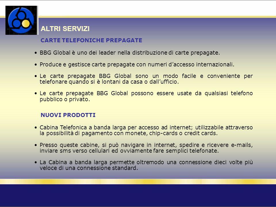 CARTE TELEFONICHE PREPAGATE BBG Global è uno dei leader nella distribuzione di carte prepagate. Produce e gestisce carte prepagate con numeri daccesso