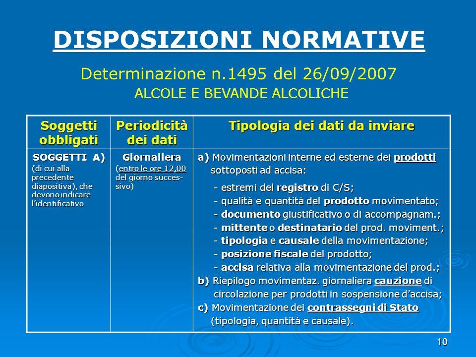 10 DISPOSIZIONI NORMATIVE Determinazione n.1495 del 26/09/2007 ALCOLE E BEVANDE ALCOLICHE Soggetti obbligati Periodicità dei dati Tipologia dei dati d
