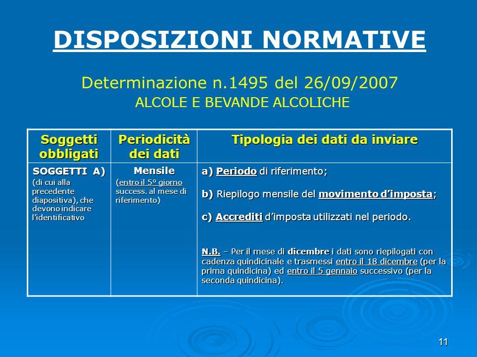 11 DISPOSIZIONI NORMATIVE Determinazione n.1495 del 26/09/2007 ALCOLE E BEVANDE ALCOLICHE Soggetti obbligati Periodicità dei dati Tipologia dei dati d
