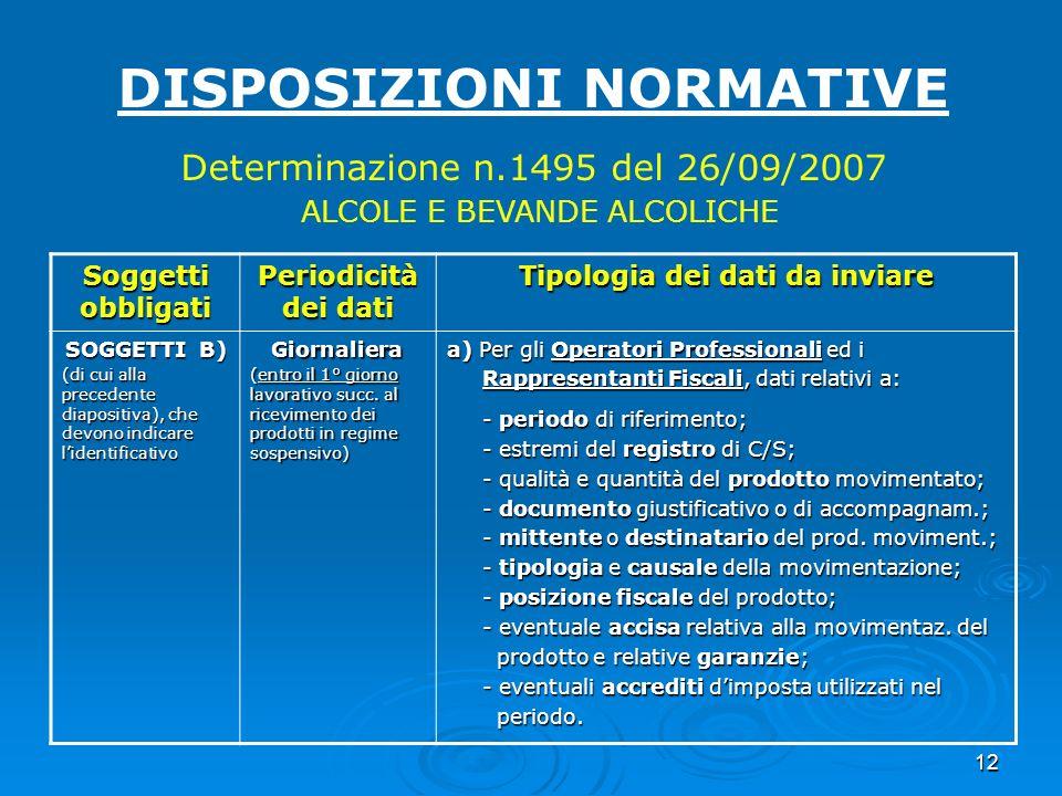 12 DISPOSIZIONI NORMATIVE Determinazione n.1495 del 26/09/2007 ALCOLE E BEVANDE ALCOLICHE Soggetti obbligati Periodicità dei dati Tipologia dei dati d