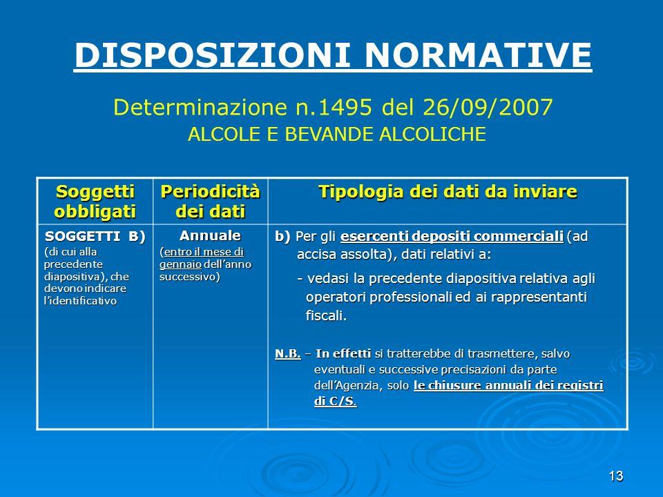 13 DISPOSIZIONI NORMATIVE Determinazione n.1495 del 26/09/2007 ALCOLE E BEVANDE ALCOLICHE Soggetti obbligati Periodicità dei dati Tipologia dei dati d