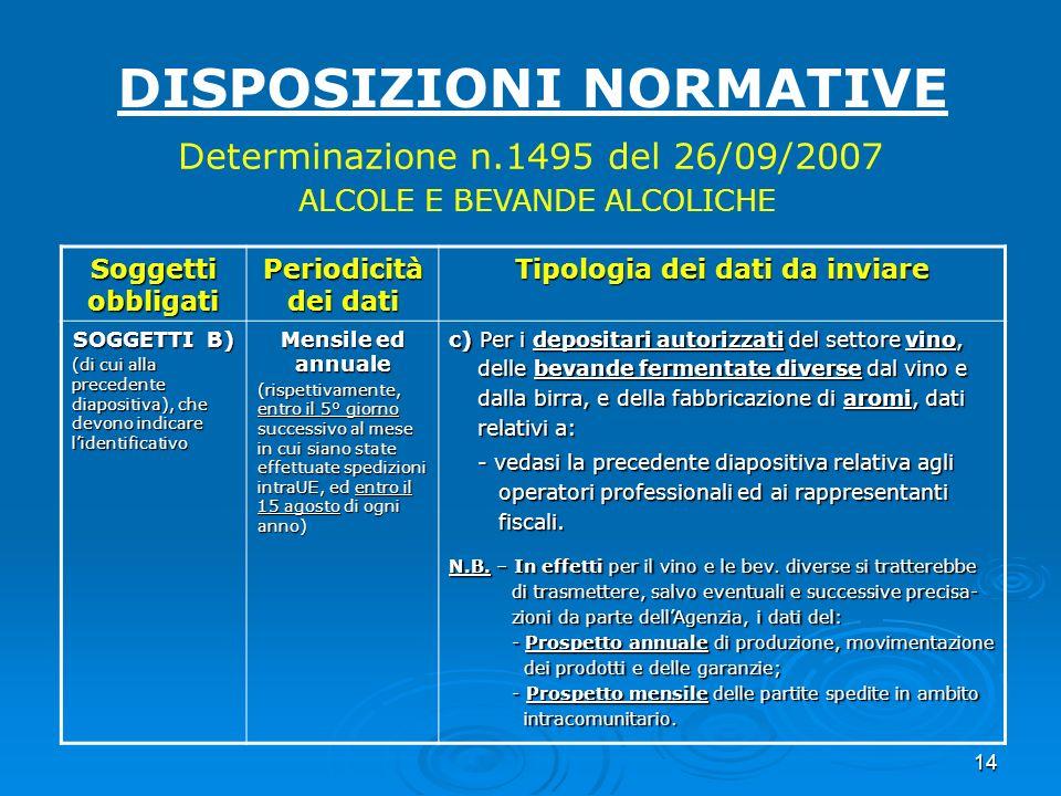 14 DISPOSIZIONI NORMATIVE Determinazione n.1495 del 26/09/2007 ALCOLE E BEVANDE ALCOLICHE Soggetti obbligati Periodicità dei dati Tipologia dei dati d