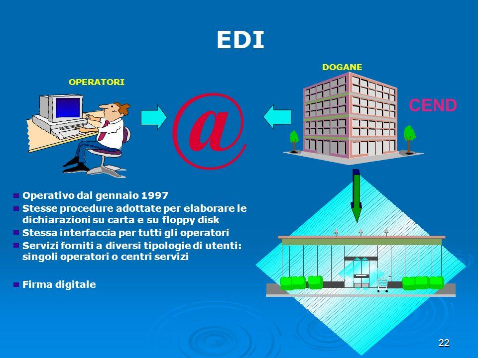 22 EDI CEND OPERATORI @ DOGANE Operativo dal gennaio 1997 Stesse procedure adottate per elaborare le dichiarazioni su carta e su floppy disk Stessa in