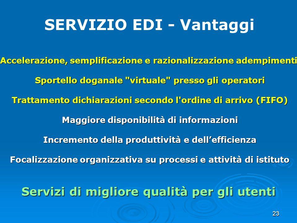 23 SERVIZIO EDI - Vantaggi Accelerazione, semplificazione e razionalizzazione adempimenti Sportello doganale
