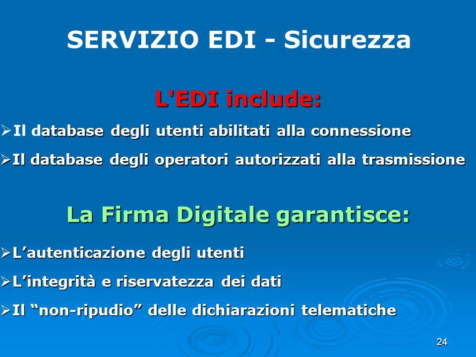 24 SERVIZIO EDI - Sicurezza L'EDI include: atabase degli utenti abilitati alla connessione Il database degli utenti abilitati alla connessione Il data