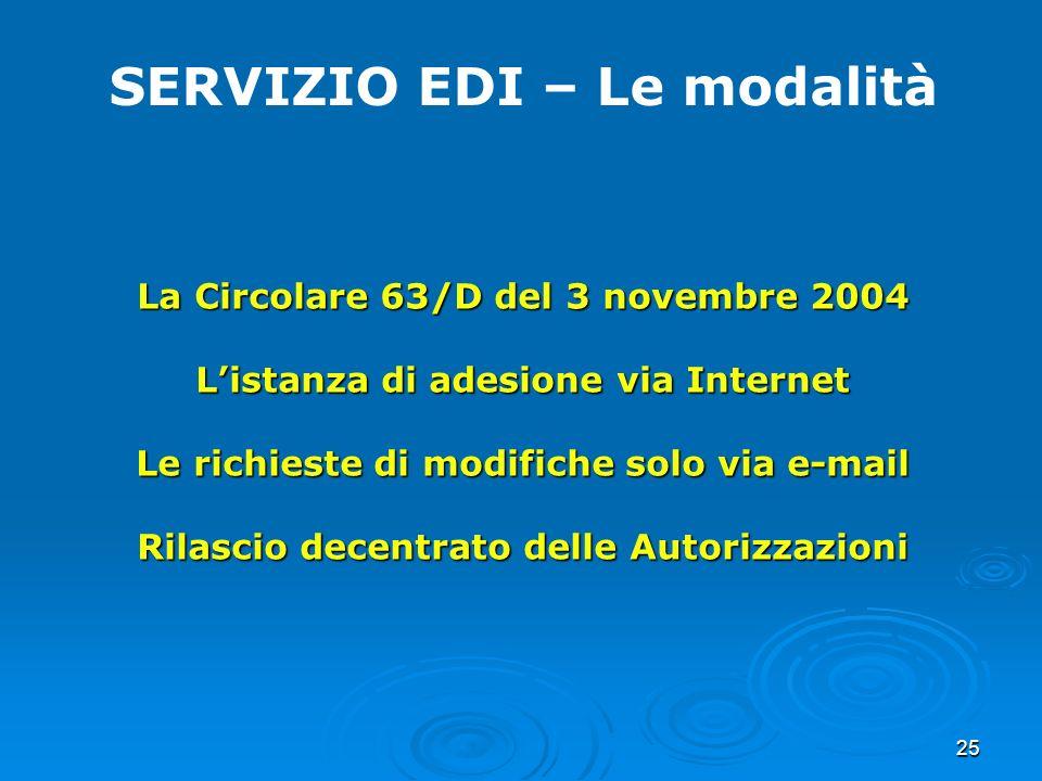 25 SERVIZIO EDI – Le modalità La Circolare 63/D del 3 novembre 2004 La Circolare 63/D del 3 novembre 2004 Listanza di adesione via Internet Listanza d